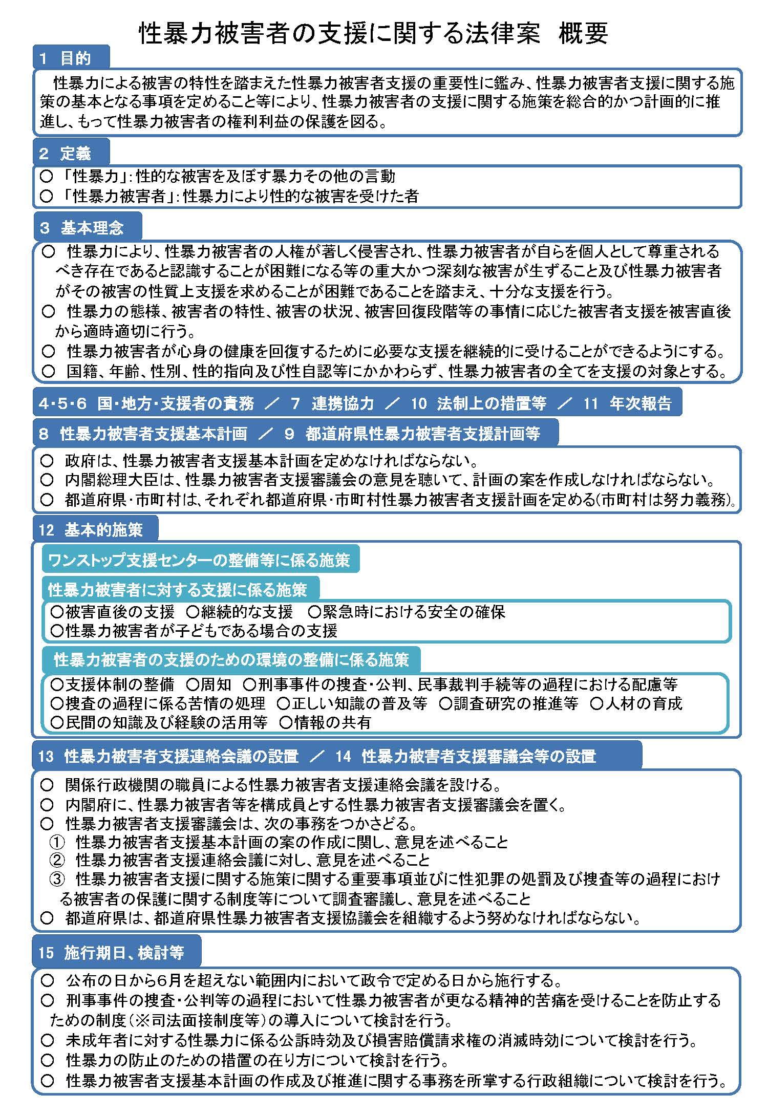 資料① 【概要】性暴力被害者支援法案 .jpg